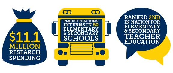 SOE Bus graphic